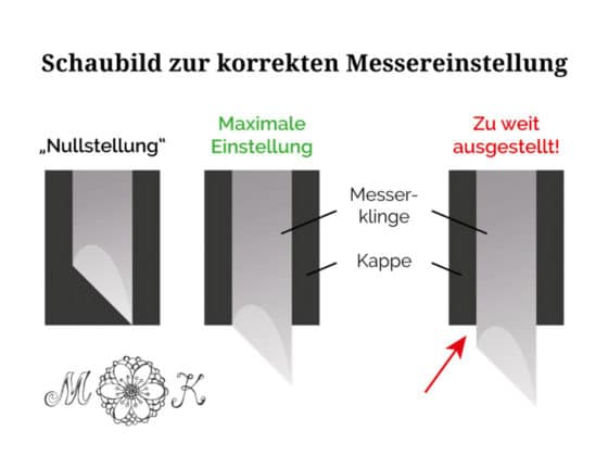 Plotter Messer - korrekte Einstellung